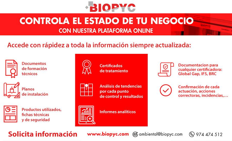 En Biopyc ofrecemos a nuestros clientes un sistema de gestión y plataforma online